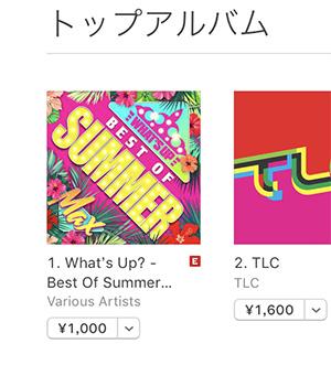 Chart 20170705